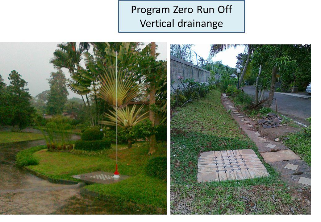 Program Zero Run Off Vertical drainange