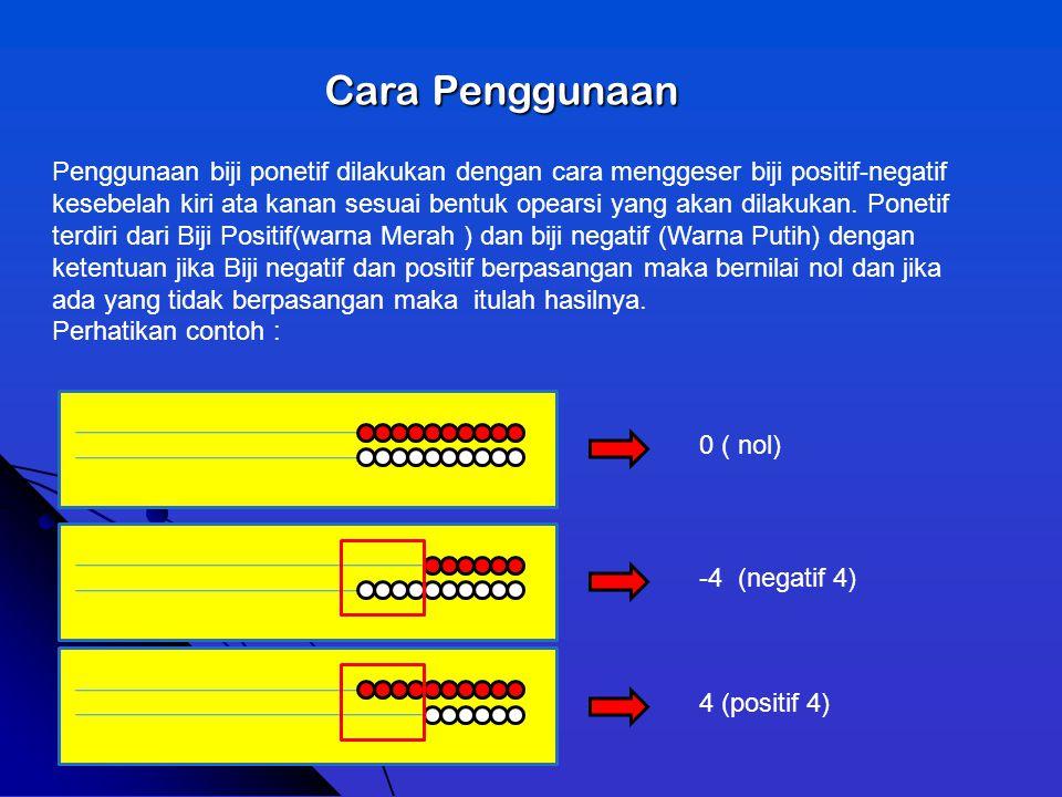 Cara Penggunaan Penggunaan biji ponetif dilakukan dengan cara menggeser biji positif-negatif kesebelah kiri ata kanan sesuai bentuk opearsi yang akan