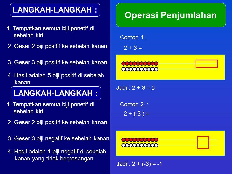 LANGKAH-LANGKAH : Operasi Penjumlahan 1. Tempatkan semua biji ponetif di sebelah kiri Contoh 1 : 2 + 3 = 2. Geser 2 biji positif ke sebelah kanan 3. G