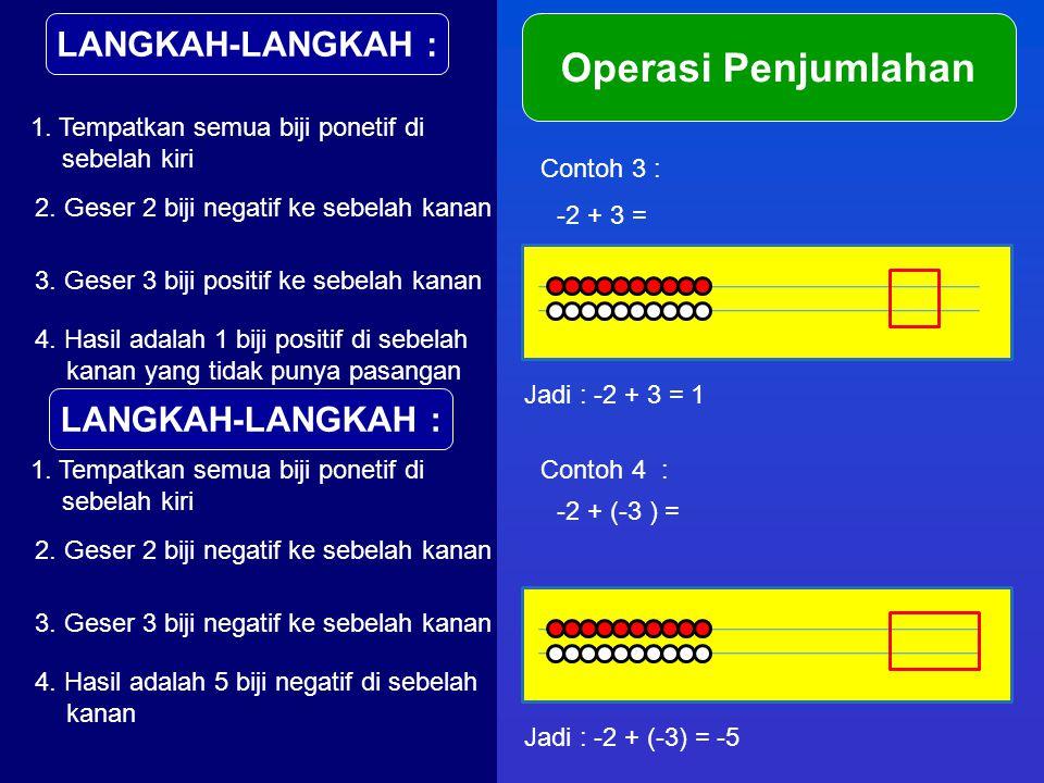 Operasi Penjumlahan 1. Tempatkan semua biji ponetif di sebelah kiri Contoh 3 : -2 + 3 = 2. Geser 2 biji negatif ke sebelah kanan 3. Geser 3 biji posit