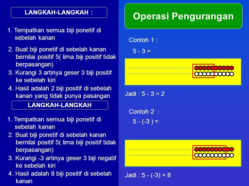 Operasi Pengurangan 1. Tempatkan semua biji ponetif di sebelah kanan Contoh 1 : 5 - 3 = 2. Buat biji ponetif di sebelah kanan bernilai positif 5( lima