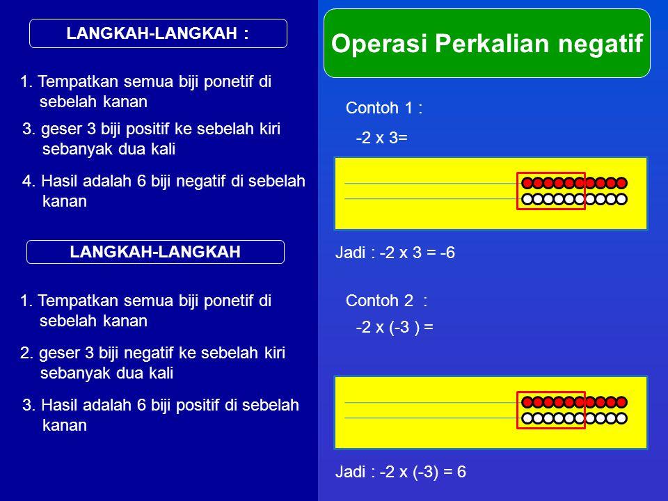 Operasi Perkalian negatif 1. Tempatkan semua biji ponetif di sebelah kanan Contoh 1 : -2 x 3= 3. geser 3 biji positif ke sebelah kiri sebanyak dua kal