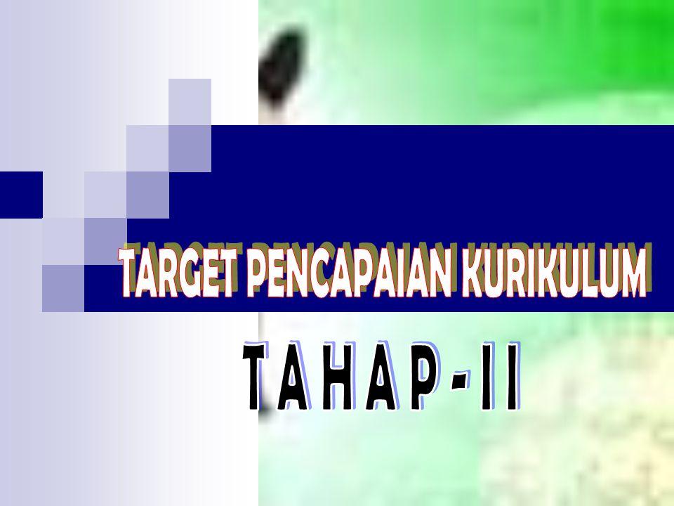 PAKET - F Diharap siswa menguasai : 1. a. Bacaan samar (ikhfa')(Iqro' jilid 6) b. Tanda-tanda waqof c. Bacaan qolqolah (bertasydid) 2. Menulis huruf-h