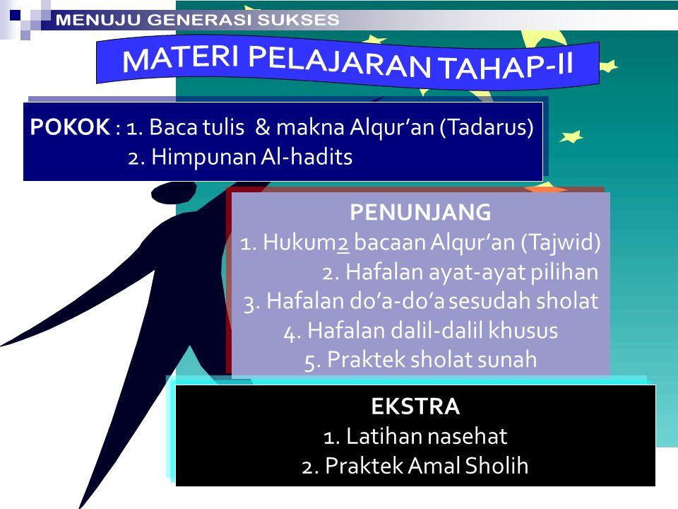 POKOK: 1. Baca tulis huruf Al-qur'an (dengan buku pegangan Iqro') POKOK: 1. Baca tulis huruf Al-qur'an (dengan buku pegangan Iqro') PENUNJANG 1. Hafal