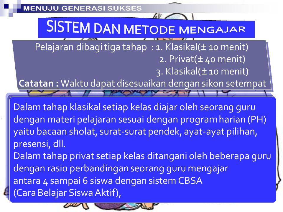 PAKET - F Diharap siswa menguasai : 1.a. Bacaan samar (ikhfa')(Iqro' jilid 6) b.