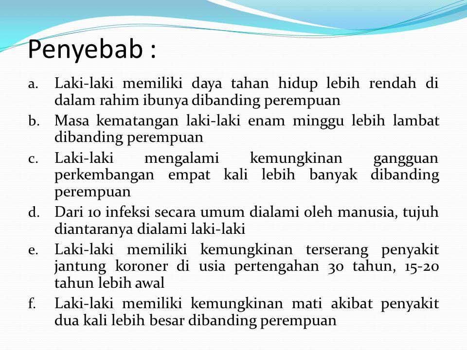 Penyebab : a.