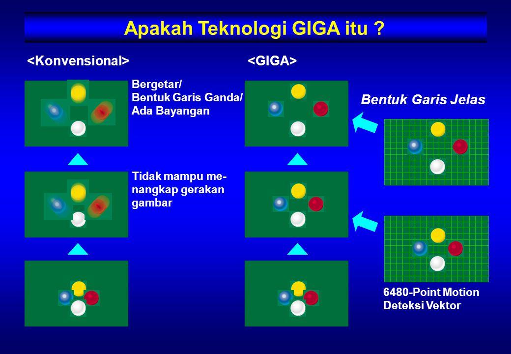 Apakah Teknologi GIGA itu .