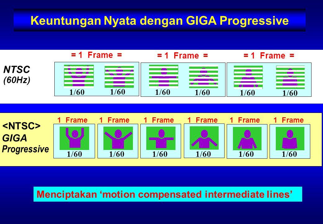 NTSC (60Hz) = 1 Frame = GIGA Progressive Keuntungan Nyata dengan GIGA Progressive Menciptakan 'motion compensated intermediate lines' = 1 Frame = 1/60 1 Frame 1/60 1 Frame 1/60 1 Frame 1/60 1 Frame 1/60 1 Frame 1/60 1 Frame