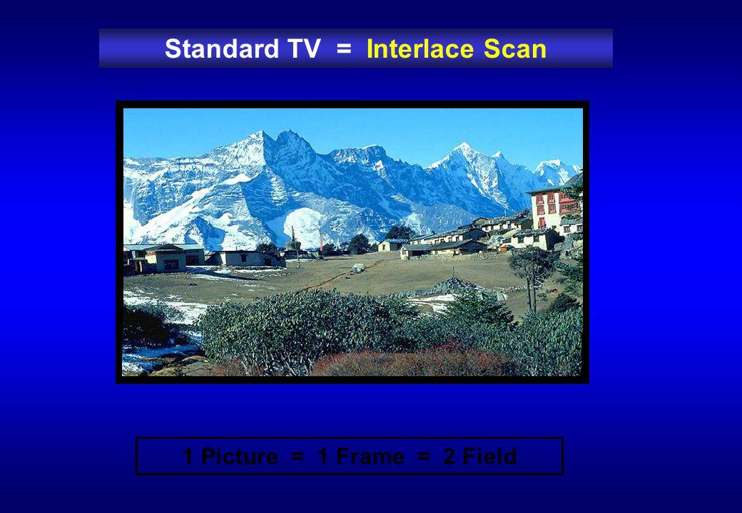 Progressive Scan 1 Picture = 1 Field
