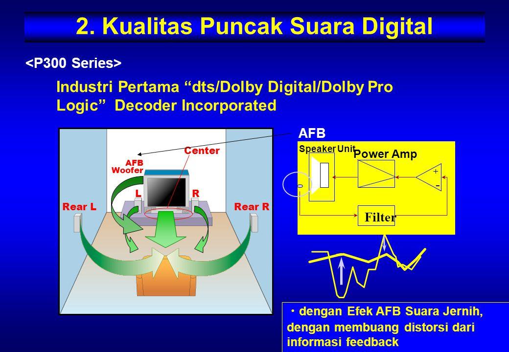 "2. Kualitas Puncak Suara Digital Industri Pertama ""dts/Dolby Digital/Dolby Pro Logic"" Decoder Incorporated Rear RRear L LR AFB Woofer Center AFB Speak"