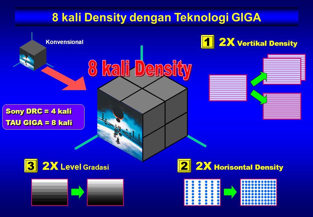 8 kali Density dengan Teknologi GIGA Konvensional 1 2X Vertikal Density 2 2X Horisontal Density 3 2X Level Gradasi Sony DRC = 4 kali TAU GIGA = 8 kali Sony DRC = 4 kali TAU GIGA = 8 kali