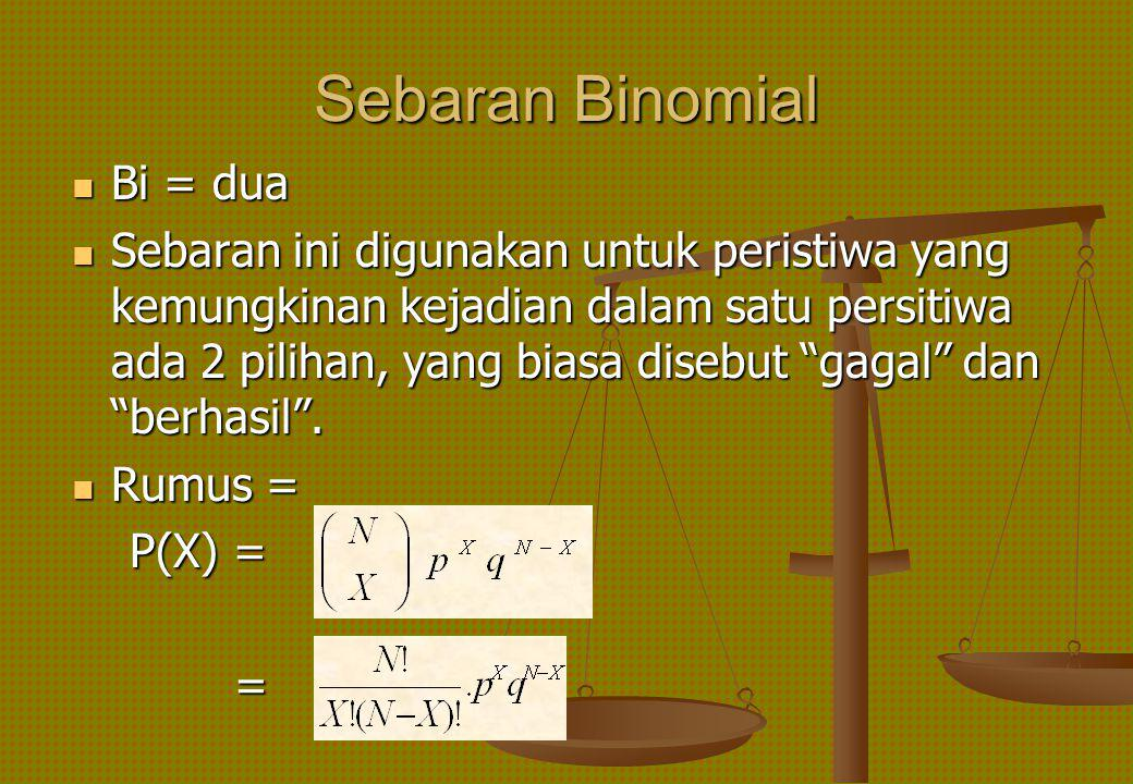1/11/2015Statistika by Zasmeli.S1