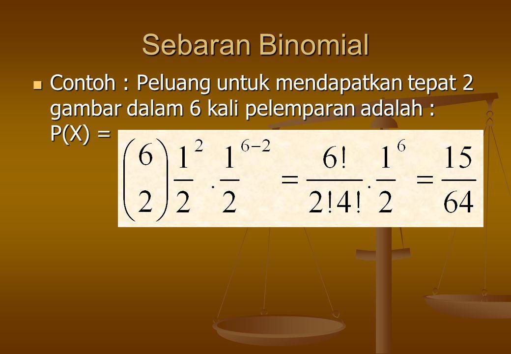 Sebaran Binomial Contoh : Peluang untuk mendapatkan tepat 2 gambar dalam 6 kali pelemparan adalah : P(X) = Contoh : Peluang untuk mendapatkan tepat 2 gambar dalam 6 kali pelemparan adalah : P(X) =