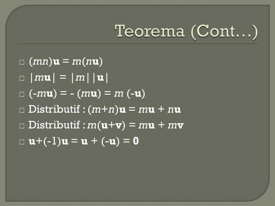  Teorema Proy a u = u - Proy a u =