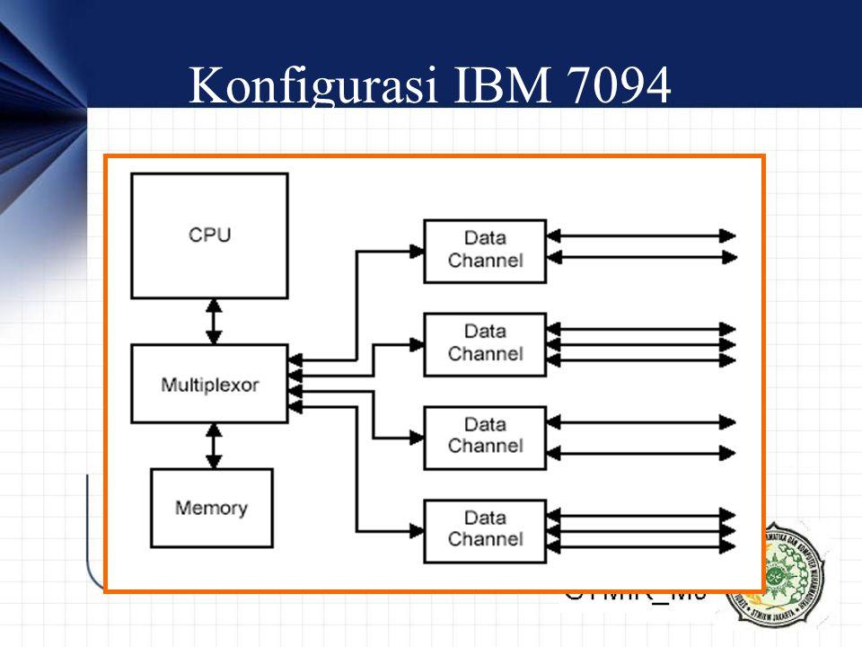 Konfigurasi IBM 7094