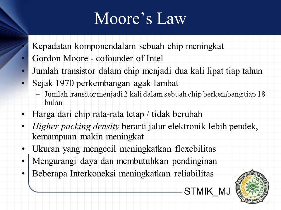 Moore's Law Kepadatan komponendalam sebuah chip meningkat Gordon Moore - cofounder of Intel Jumlah transistor dalam chip menjadi dua kali lipat tiap t