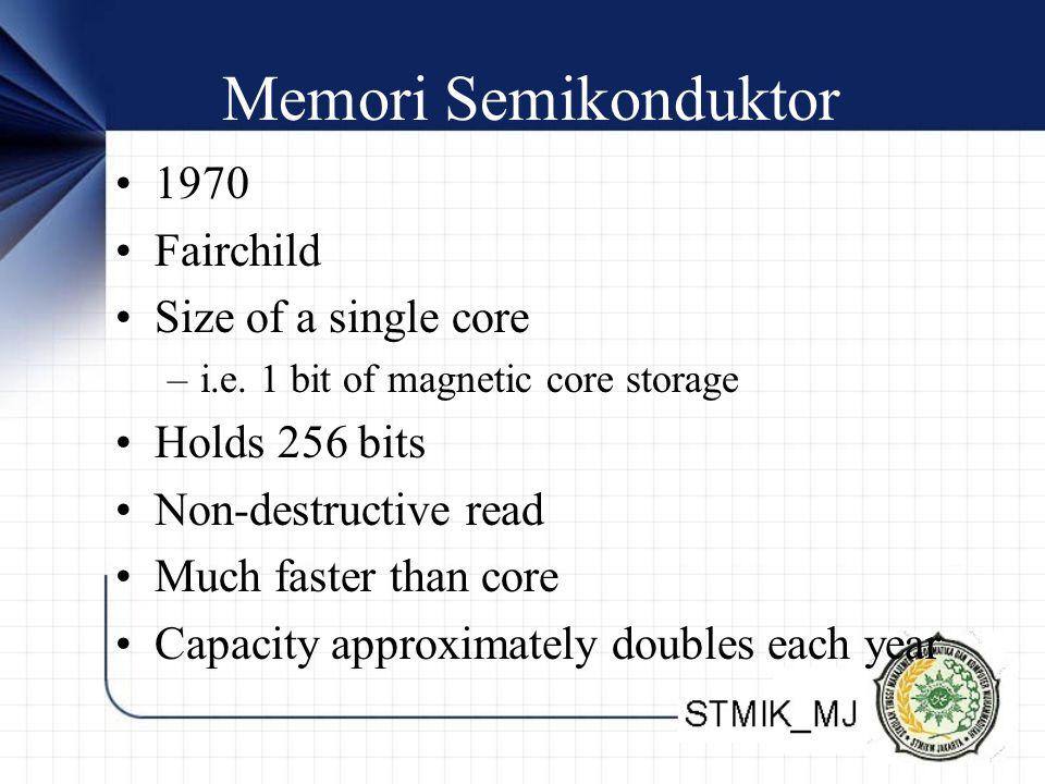Memori Semikonduktor 1970 Fairchild Size of a single core –i.e. 1 bit of magnetic core storage Holds 256 bits Non-destructive read Much faster than co