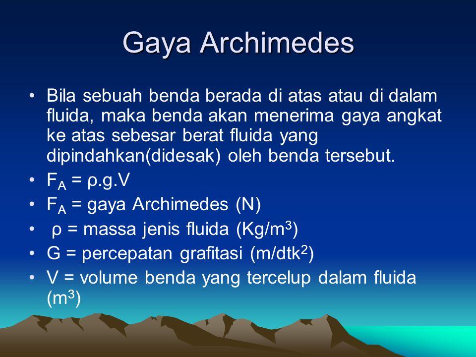 Gaya Archimedes Bila sebuah benda berada di atas atau di dalam fluida, maka benda akan menerima gaya angkat ke atas sebesar berat fluida yang dipindahkan(didesak) oleh benda tersebut.