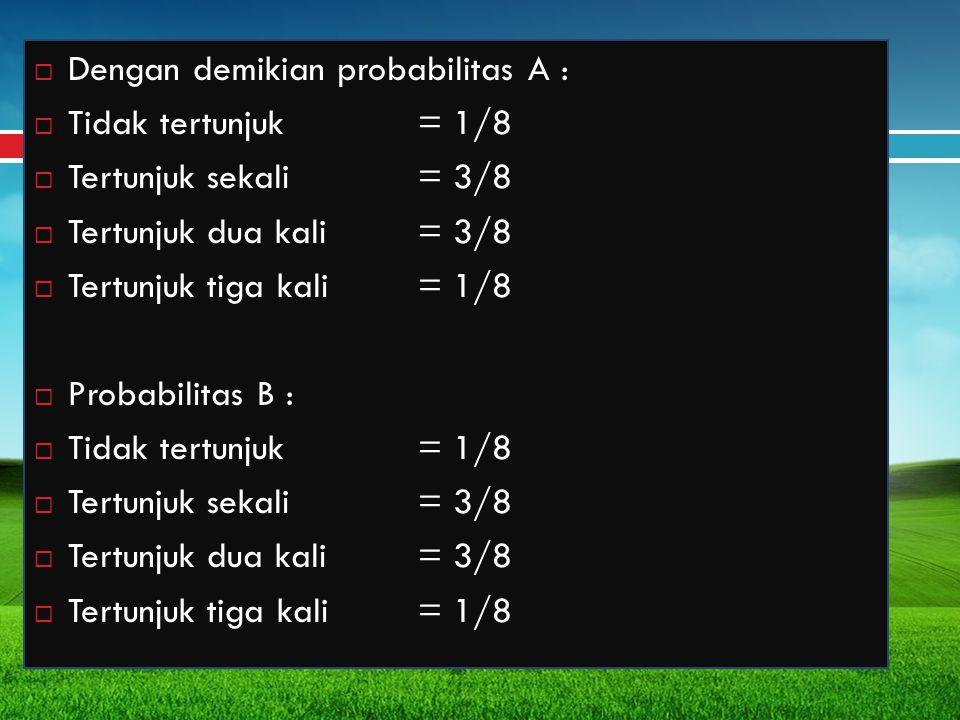 Dengan demikian probabilitas A :  Tidak tertunjuk= 1/8  Tertunjuk sekali= 3/8  Tertunjuk dua kali= 3/8  Tertunjuk tiga kali= 1/8  Probabilitas