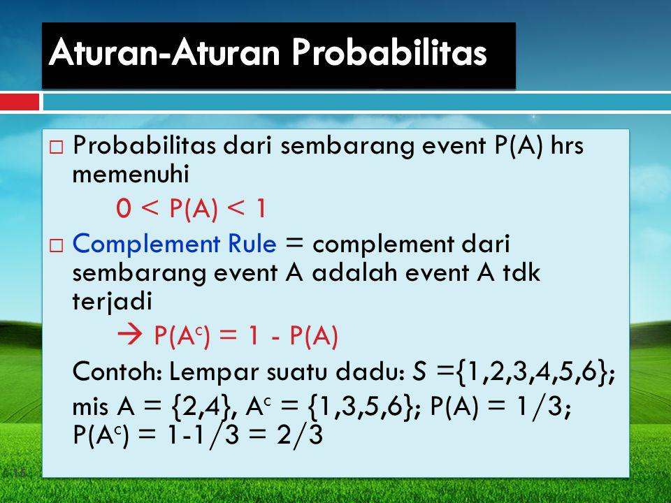  Probabilitas dari sembarang event P(A) hrs memenuhi 0 < P(A) < 1  Complement Rule = complement dari sembarang event A adalah event A tdk terjadi 