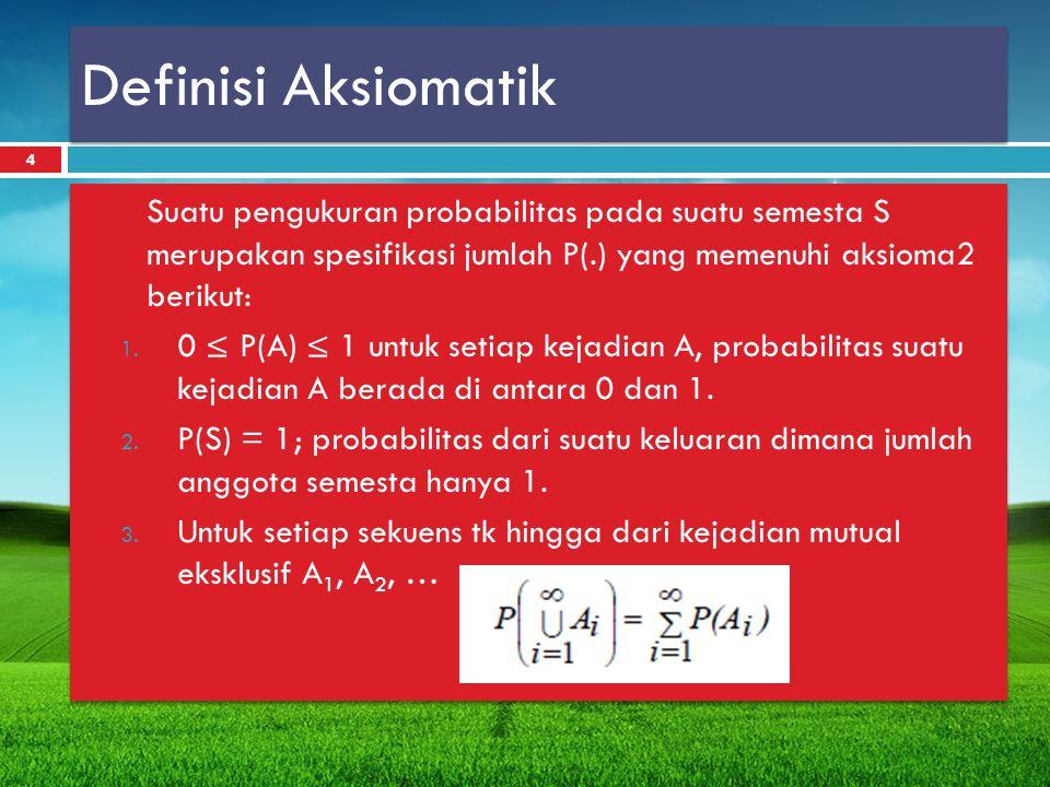 Definisi Aksiomatik  Suatu pengukuran probabilitas pada suatu semesta S merupakan spesifikasi jumlah P(.) yang memenuhi aksioma2 berikut: 1. 0 ≤ P(A)