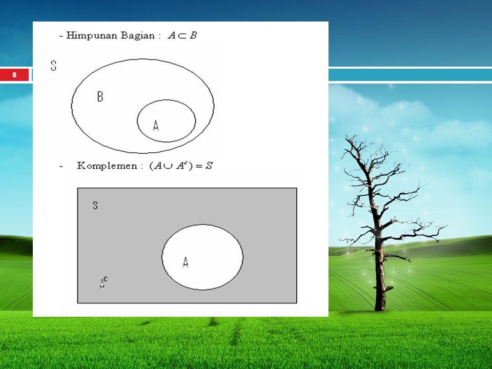 19  (Complement), untuk semua event A, P(A C ) = 1 – P(A)  (Impossible Set) P(Ø) = 0  (Monotonicity Rule), jika A  B, P(A) ≤ P(B)  (Inclusion – Exclusion Rule).
