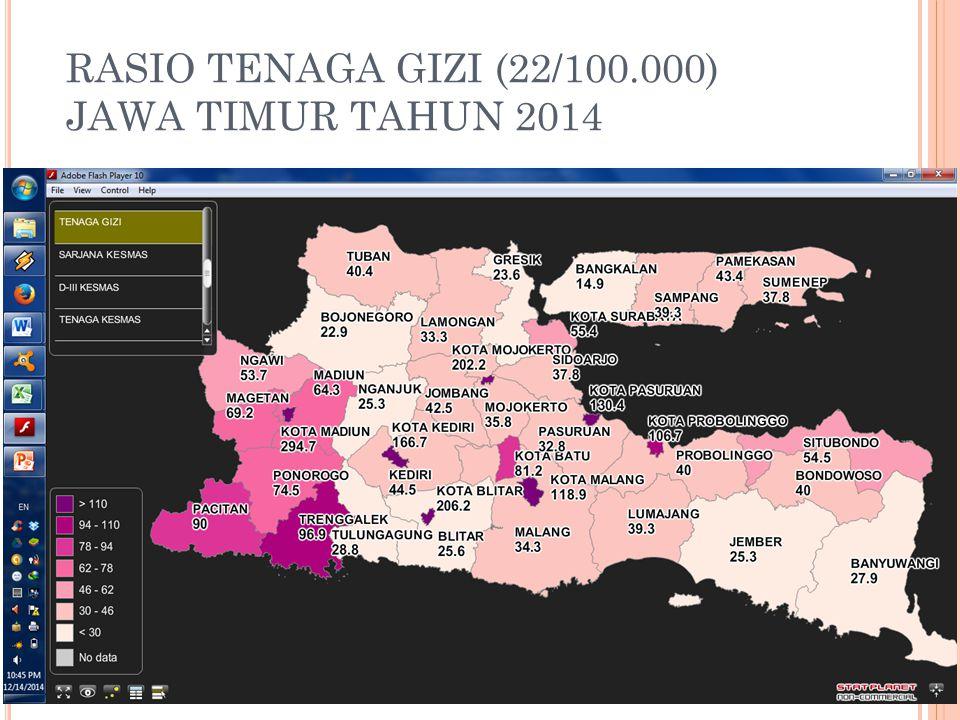 RASIO PERAWAT (117/100.000) JAWA TIMUR TAHUN 2014