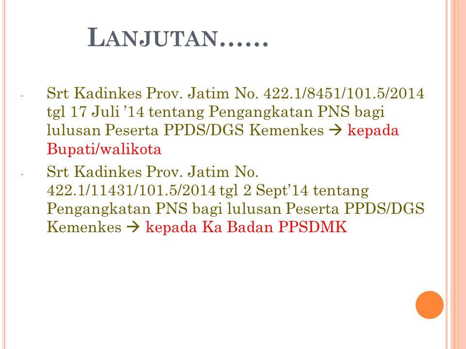 PPDS BK Rencana Penempatan peserta PPDS/DGS-BK non PNS ke RSUD Dari 343 orang peserta PPDS/DGS-BK, yang berstatus non PNS sebanyak 71 orang - Srt Ka Badan PPSDM Kes.No.