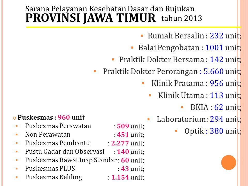 6  Luas Wilayah : 47.154 km2  terluas di Pulau Jawa  Topografi wilayahnya terdiri dataran rendah, pegunungan, pesisir dan kepulauan yang subur  Wilayah Administrasi : 38 Kab/Kota  terbanyak se Indonesia  Masyarakat-Budayanya heterogen terbagi ke dalam wilayah Mataraman, Madura dan Pandalungan.
