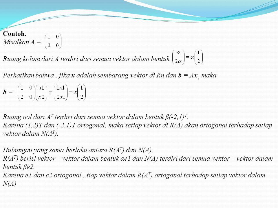 Ruang – Ruang bagian pokok (FUNDAMENTAL SUBSPACES) Misalkan A adalah matriks m x n. vektor b Rm berada didalam ruang kolom dari A jika dan hanya jika