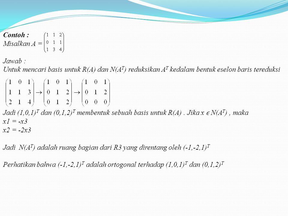 Contoh : Misalkan A = Jawab : Kita dapat mencari basis untuk N(A) dan R(A T ) dengan mentransformasikan A kedalam bentuk eselon baris tereduksi. Karen