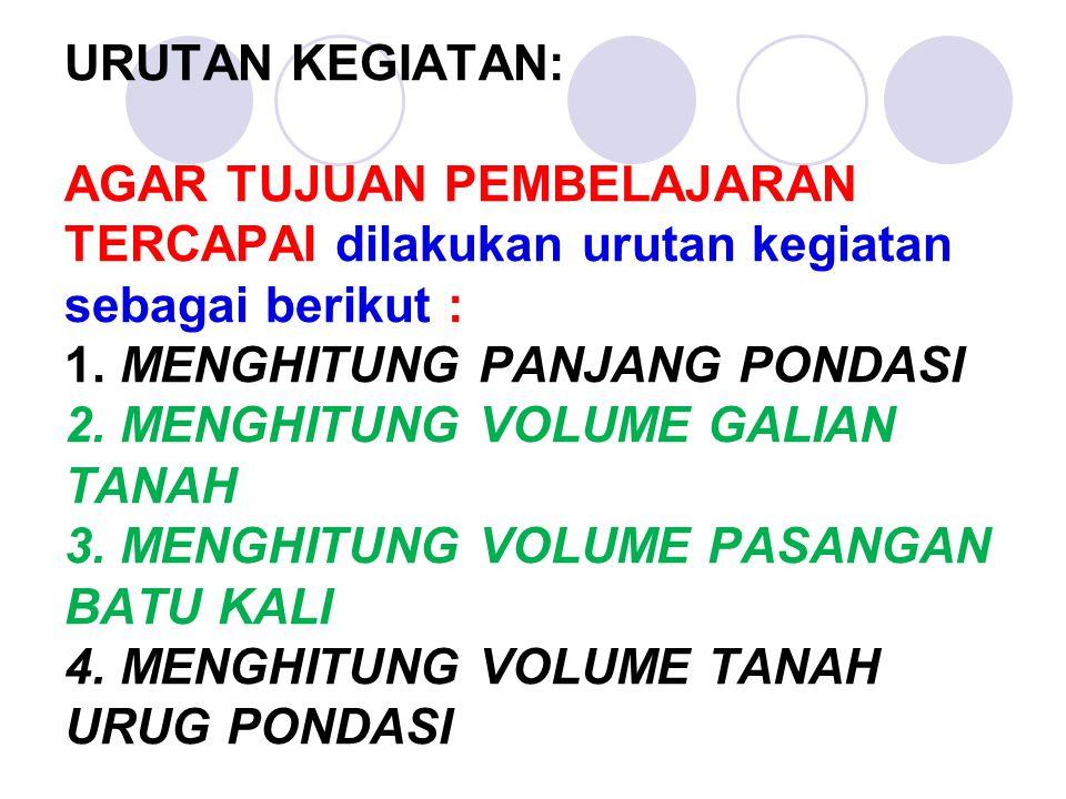 URUTAN KEGIATAN: AGAR TUJUAN PEMBELAJARAN TERCAPAI dilakukan urutan kegiatan sebagai berikut : 1. MENGHITUNG PANJANG PONDASI 2. MENGHITUNG VOLUME GALI
