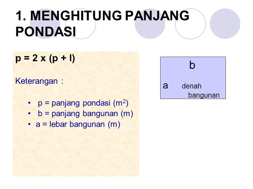 1. MENGHITUNG PANJANG PONDASI p = 2 x (p + l) Keterangan : p = panjang pondasi (m 2 ) b = panjang bangunan (m) a = lebar bangunan (m) b a denah bangun