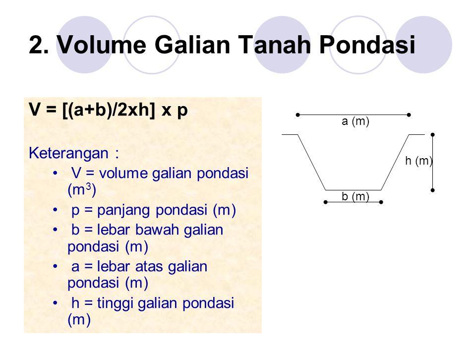 2. Volume Galian Tanah Pondasi V = [(a+b)/2xh] x p Keterangan : V = volume galian pondasi (m 3 ) p = panjang pondasi (m) b = lebar bawah galian pondas
