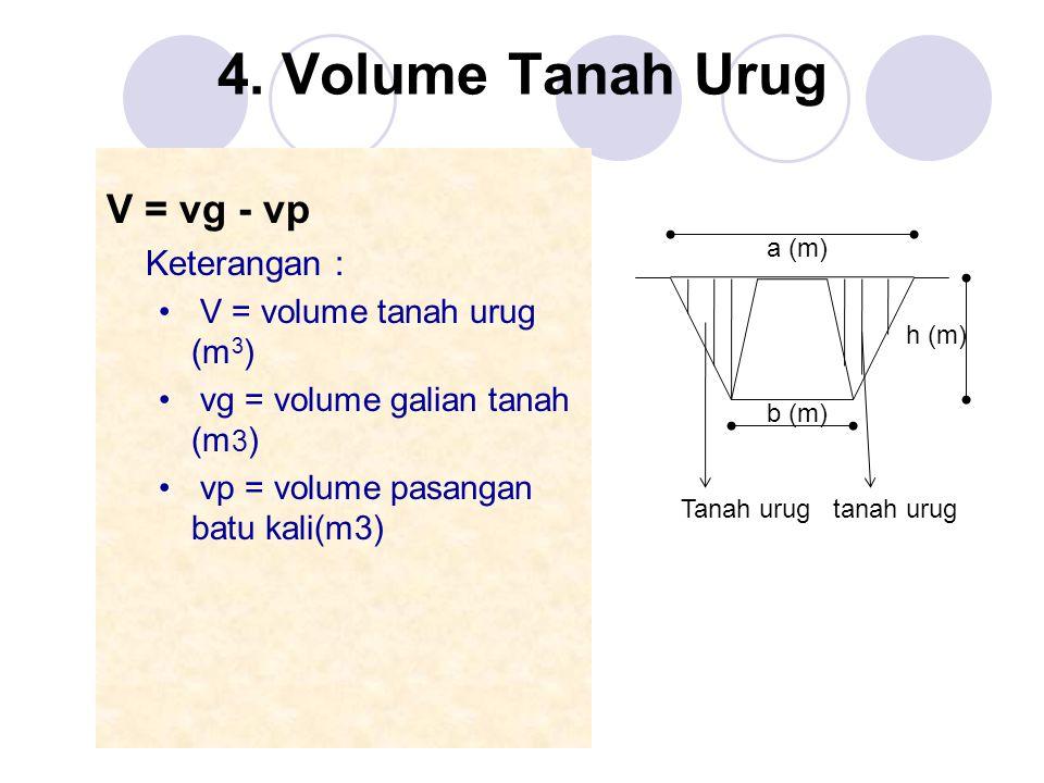 4. Volume Tanah Urug V = vg - vp Keterangan : V = volume tanah urug (m 3 ) vg = volume galian tanah (m 3 ) vp = volume pasangan batu kali(m3) a (m) b