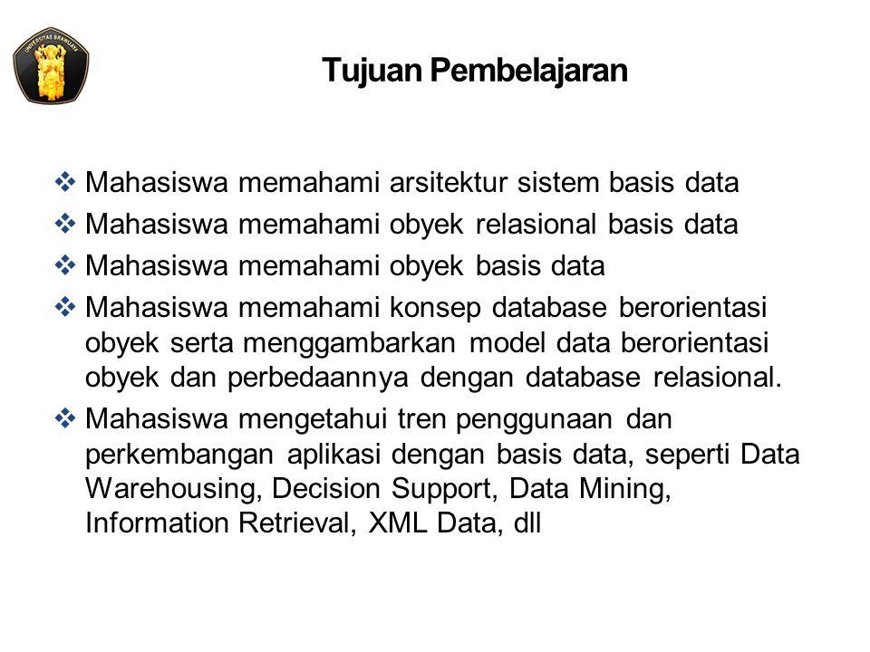 Tujuan Pembelajaran  Mahasiswa memahami arsitektur sistem basis data  Mahasiswa memahami obyek relasional basis data  Mahasiswa memahami obyek basis data  Mahasiswa memahami konsep database berorientasi obyek serta menggambarkan model data berorientasi obyek dan perbedaannya dengan database relasional.