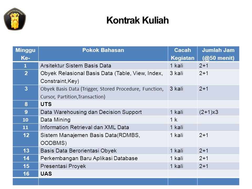 Kontrak Kuliah Minggu Ke- Pokok Bahasan Cacah Kegiatan Jumlah Jam (@50 menit) 1 Arsitektur Sistem Basis Data1 kali2+1 2 Obyek Relasional Basis Data (T