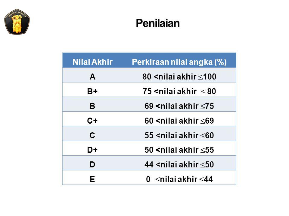Penilaian Nilai AkhirPerkiraan nilai angka (%) A 80 <nilai akhir  100 B+ 75 <nilai akhir  80 B 69 <nilai akhir  75 C+ 60 <nilai akhir  69 C 55 <ni
