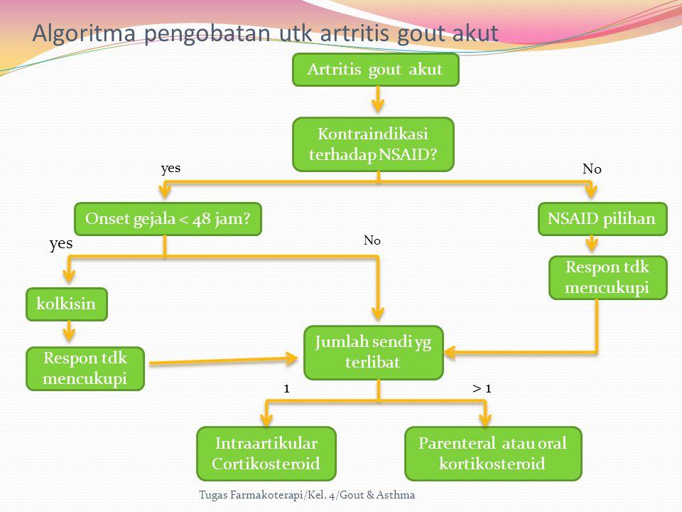 Algoritma pengobatan utk artritis gout akut Tugas Farmakoterapi/Kel. 4/Gout & Asthma Artritis gout akut Kontraindikasi terhadap NSAID? Onset gejala <