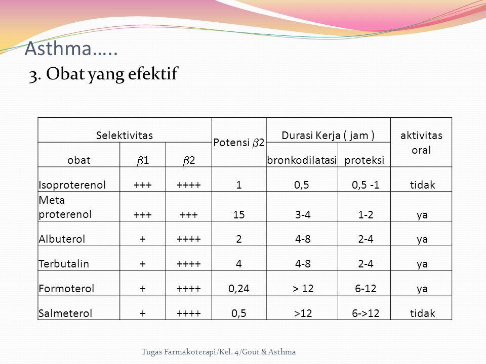 Asthma….. 3. Obat yang efektif Tugas Farmakoterapi/Kel. 4/Gout & Asthma Selektivitas Potensi  2 Durasi Kerja ( jam ) aktivitas oral obat 11 22 br