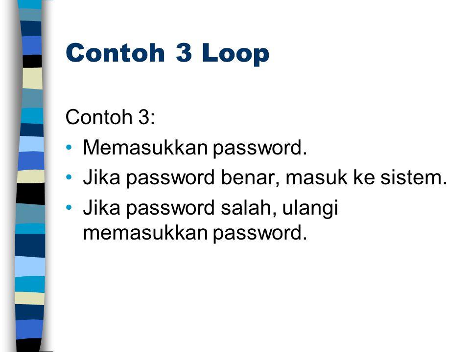 Contoh 3 Loop Contoh 3: Memasukkan password. Jika password benar, masuk ke sistem.