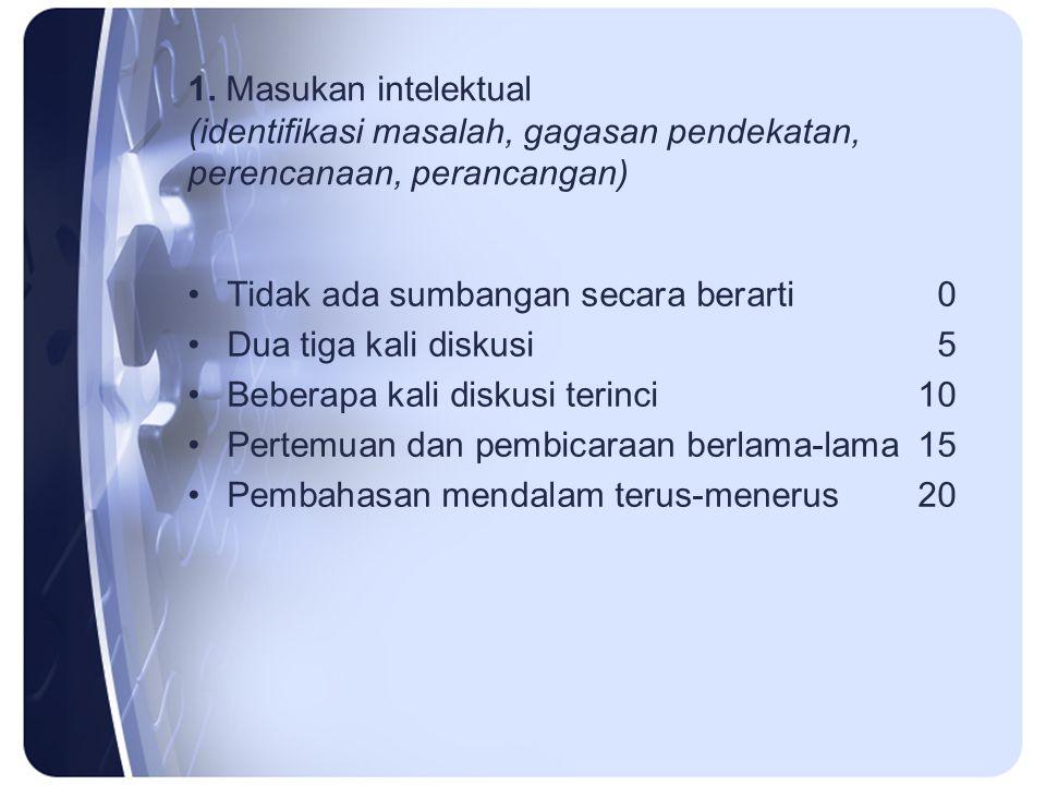 1. Masukan intelektual (identifikasi masalah, gagasan pendekatan, perencanaan, perancangan) Tidak ada sumbangan secara berarti 0 Dua tiga kali diskusi