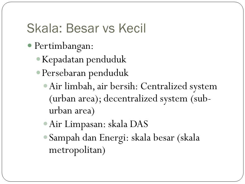 Skala: Besar vs Kecil Pertimbangan: Kepadatan penduduk Persebaran penduduk Air limbah, air bersih: Centralized system (urban area); decentralized syst