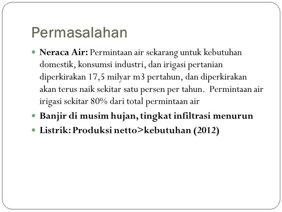 Luas Lahan Kritis 2003 RTRW Provinsi Jawa Barat 2009-2029 NONO KABUPATEN/KOTALUAS (HA) 1KAB.