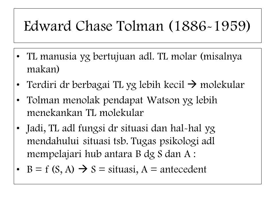 Edward Chase Tolman (1886-1959) TL manusia yg bertujuan adl. TL molar (misalnya makan) Terdiri dr berbagai TL yg lebih kecil  molekular Tolman menola