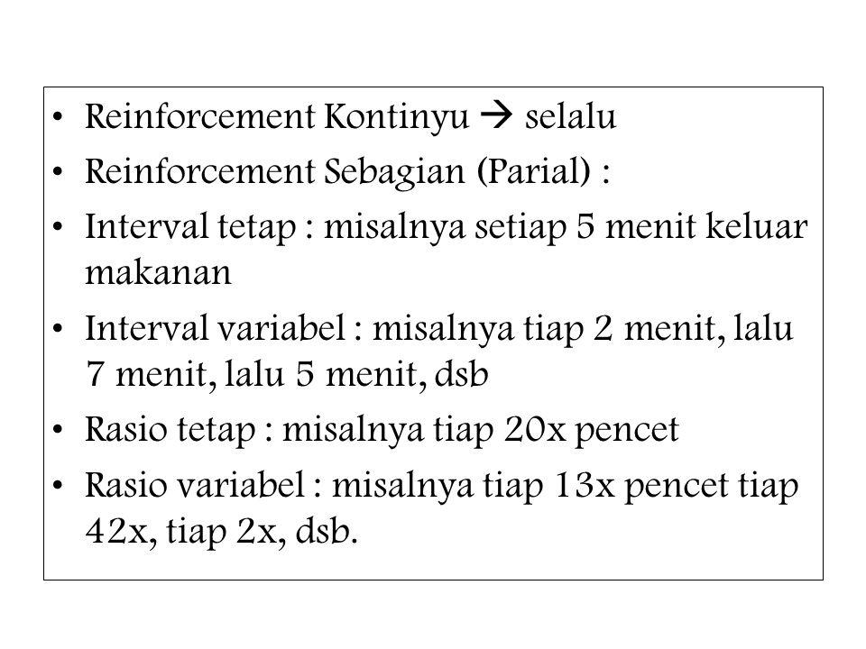 Reinforcement Kontinyu  selalu Reinforcement Sebagian (Parial) : Interval tetap : misalnya setiap 5 menit keluar makanan Interval variabel : misalnya