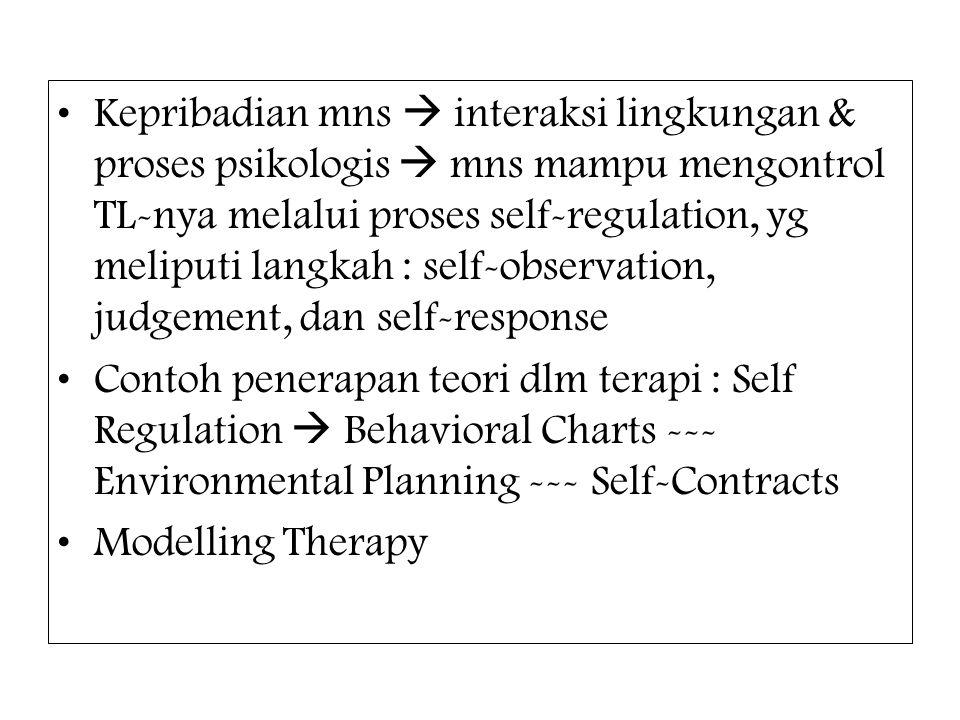 Kepribadian mns  interaksi lingkungan & proses psikologis  mns mampu mengontrol TL-nya melalui proses self-regulation, yg meliputi langkah : self-ob