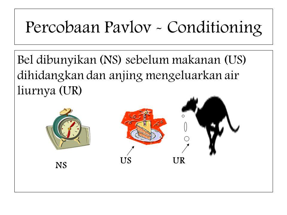 Percobaan Pavlov - Conditioning Bel dibunyikan (NS) sebelum makanan (US) dihidangkan dan anjing mengeluarkan air liurnya (UR) NS USUR