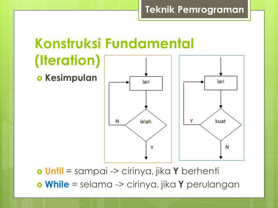 Konstruksi Fundamental (Iteration) Teknik Pemrograman  Kesimpulan  Until = sampai -> cirinya, jika Y berhenti  While = selama -> cirinya, jika Y pe