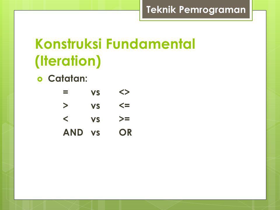 Konstruksi Fundamental (Iteration) Teknik Pemrograman  Catatan: =vs <> >vs<= = AND vsOR